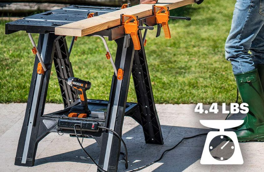 Best Circular Saw Reviews and Buying Guide